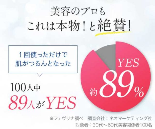 89%の満足度